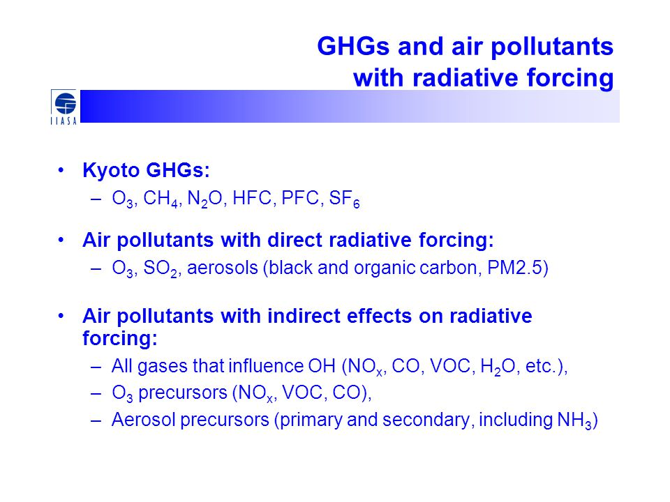 GHGs and air pollutants with radiative forcing Kyoto GHGs: –O 3, CH 4, N 2 O, HFC, PFC, SF 6 Air pollutants with direct radiative forcing: –O 3, SO 2,