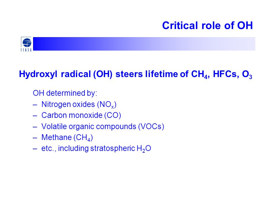 Critical role of OH Hydroxyl radical (OH) steers lifetime of CH 4, HFCs, O 3 OH determined by: –Nitrogen oxides (NO x ) –Carbon monoxide (CO) –Volatil