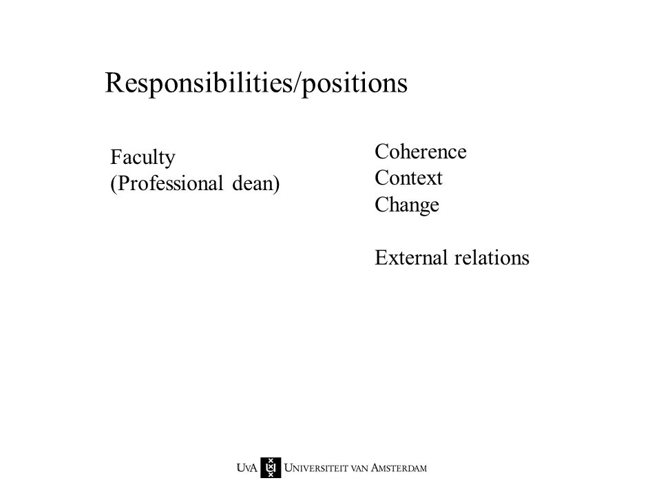 Responsibilities/positions Faculty (Professional dean) Coherence Context Change External relations