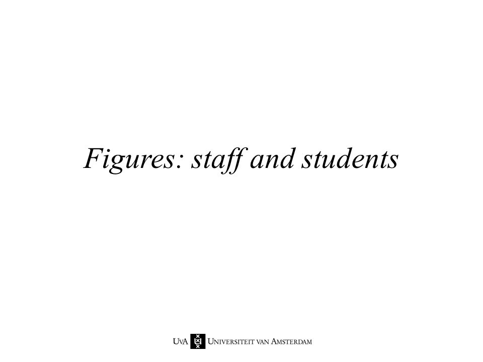 Figures: staff and students