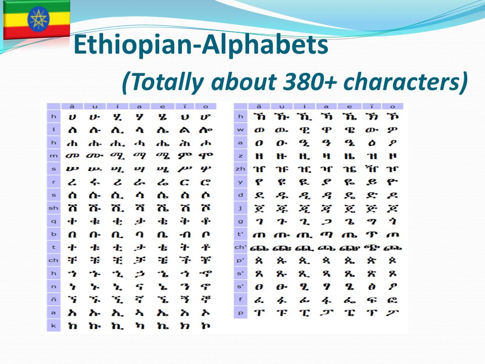 Ethiopian-Alphabets (Totally about 380+ characters)