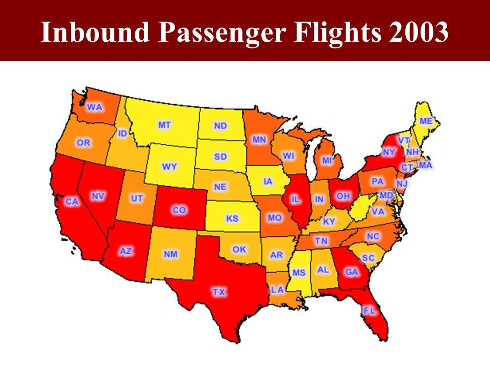 Inbound Passenger Flights 2003
