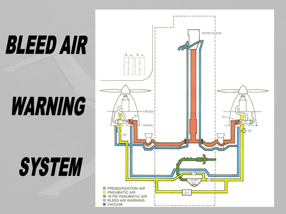 Vacuum System Vacuum is created by pneumatic bleed air flowing through the venturi ejector mounted beneath the cabin floor.