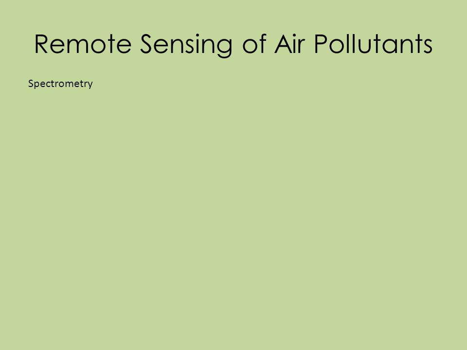 Remote Sensing of Air Pollutants Spectrometry