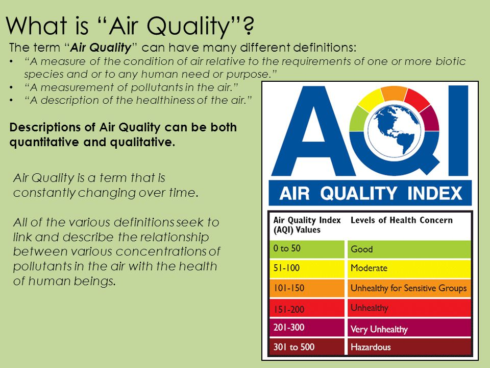 What is Air Quality .