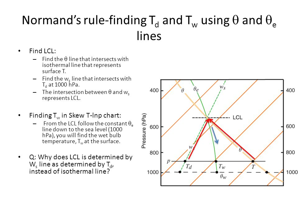 Normand's rule-finding T d and T w using  and  e lines Find LCL: – Find the  line that intersects with isothermal line that represents surface T. –