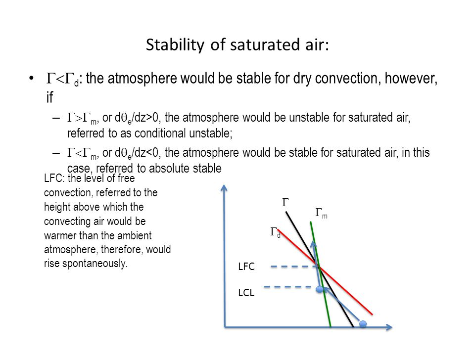 Stability of saturated air:  d : the atmosphere would be stable for dry convection, however, if –  m, or d  e /dz>0, the atmosphere would be un