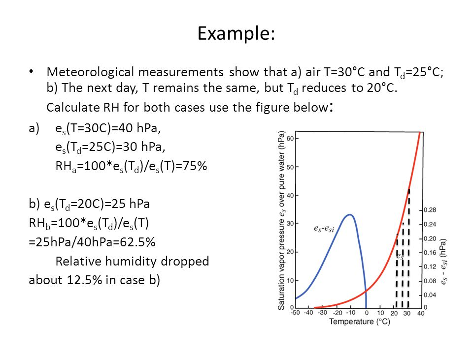 Example: Meteorological measurements show that a) air T=30°C and T d =25°C; b) The next day, T remains the same, but T d reduces to 20°C. Calculate RH