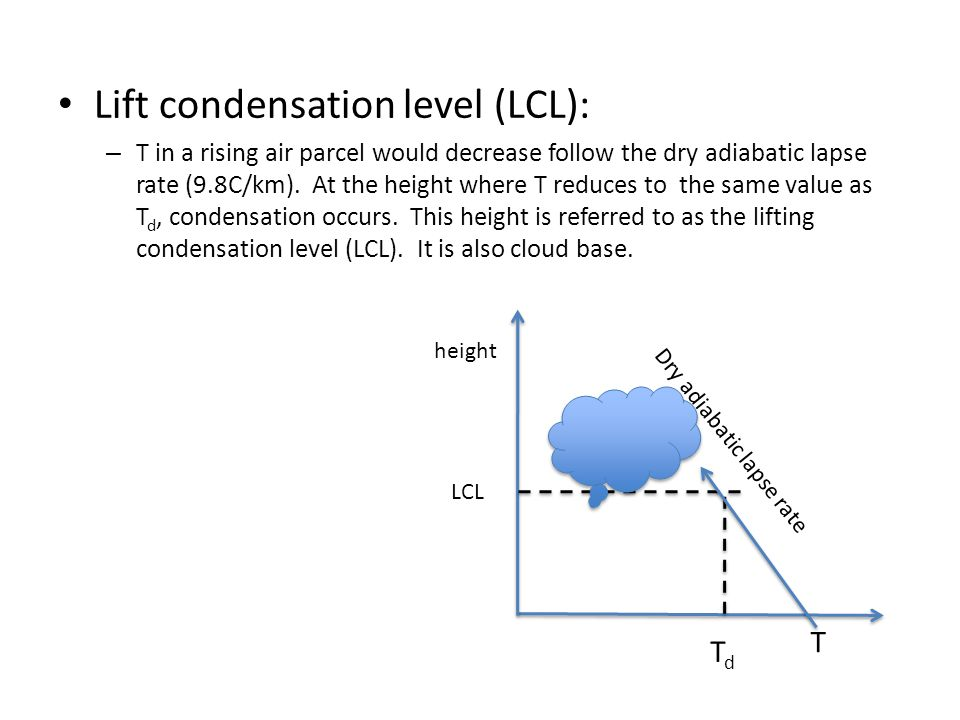 Saturation moist adiabatic and pseudoadiabatic lapse rates: As an rising air parcel above LCL, condensation occurs and the temperature change inside of the air parcel is determined by combined dry adiabatic cooling and latent heating due to condensation (dT/dz=(  dp/dz-Ldw)/C p ).