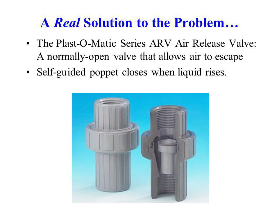 A Real Solution to the Problem… The Plast-O-Matic Series ARV Air Release Valve: A normally-open valve that allows air to escape Self-guided poppet clo