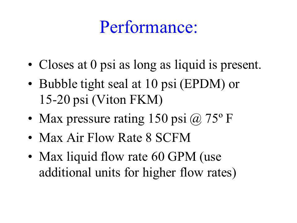 Performance: Closes at 0 psi as long as liquid is present.