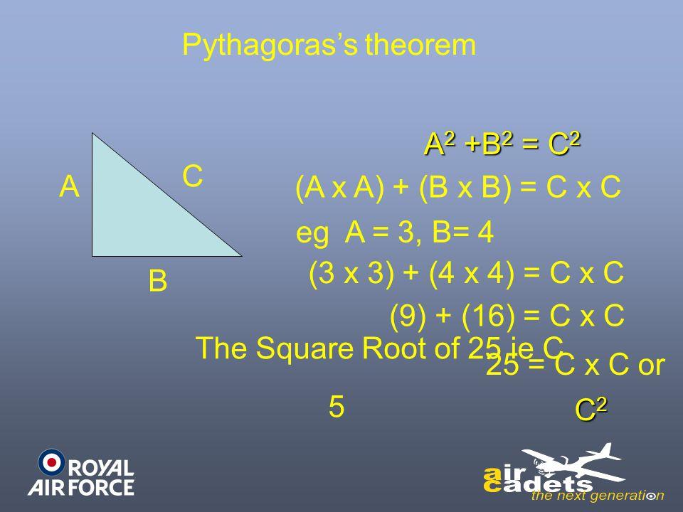 Pythagoras's theorem A B C A 2 +B 2 = C 2 (A x A) + (B x B) = C x C eg A = 3, B= 4 (3 x 3) + (4 x 4) = C x C (9) + (16) = C x C 25 = C x C or C2C2C2C2