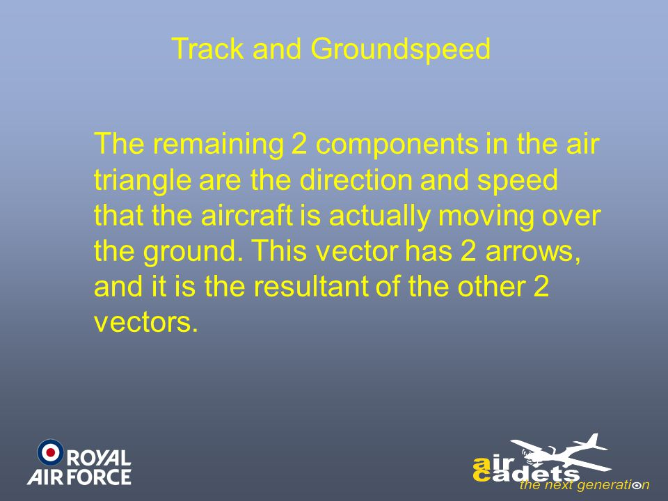 Track and Groundspeed The remaining 2 components in the air triangle are the direction and speed that the aircraft is actually moving over the ground.