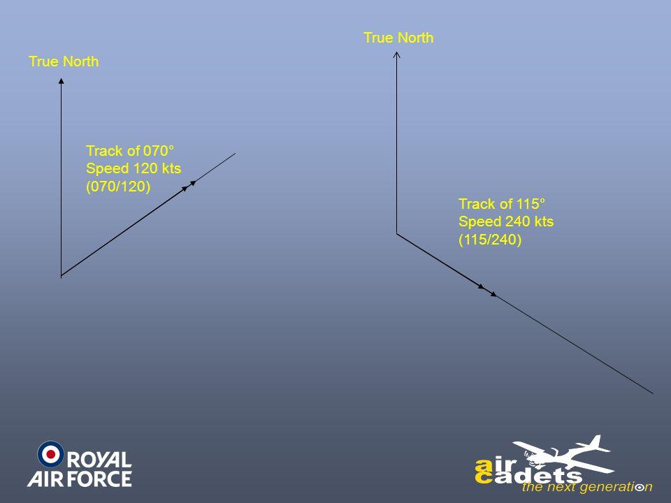 True North Track of 070° Speed 120 kts (070/120) True North Track of 115° Speed 240 kts (115/240)