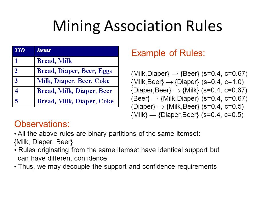Mining Association Rules Example of Rules: {Milk,Diaper}  {Beer} (s=0.4, c=0.67) {Milk,Beer}  {Diaper} (s=0.4, c=1.0)‏ {Diaper,Beer}  {Milk} (s=0.4
