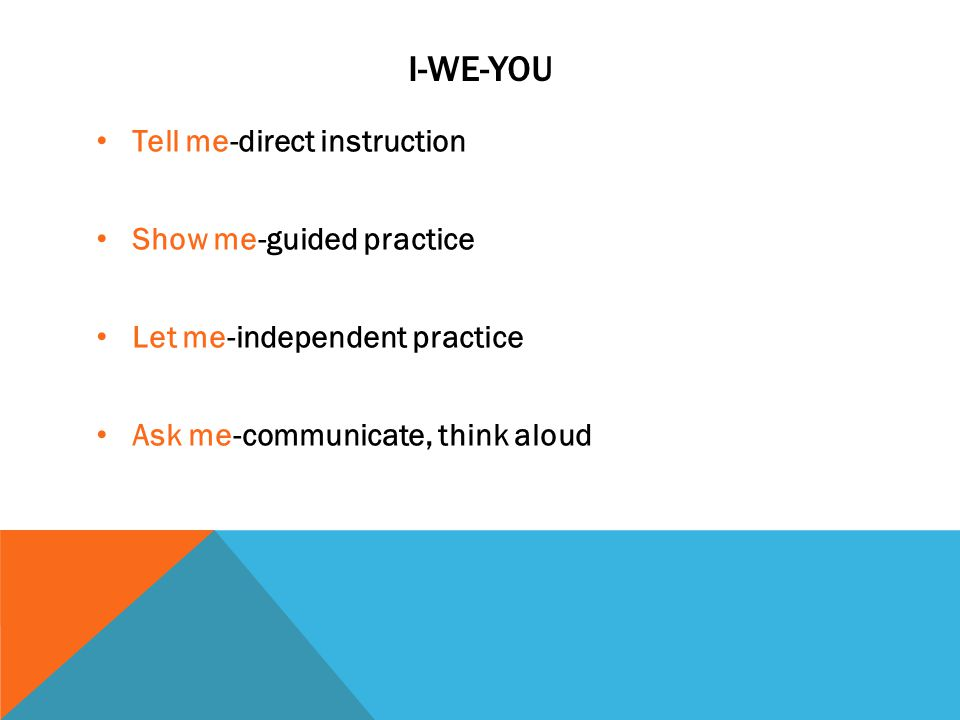 I-WE-YOU Tell me-direct instruction Show me-guided practice Let me-independent practice Ask me-communicate, think aloud