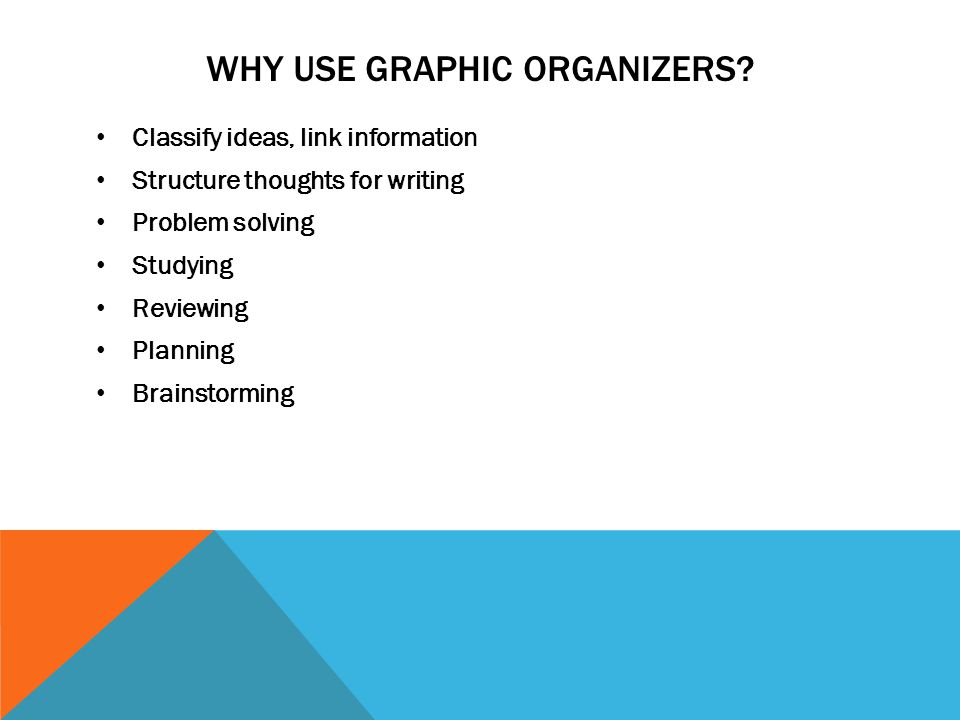 WHY USE GRAPHIC ORGANIZERS? Classify ideas, link information Structure thoughts for writing Problem solving Studying Reviewing Planning Brainstorming