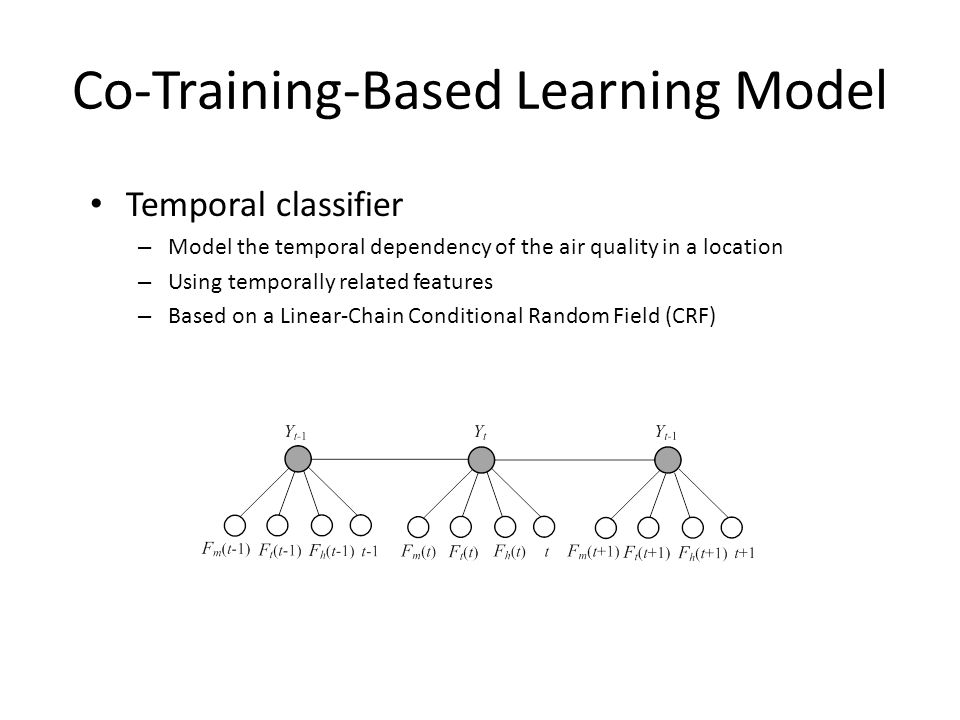 Co-Training-Based Learning Model Temporal classifier – Model the temporal dependency of the air quality in a location – Using temporally related featu