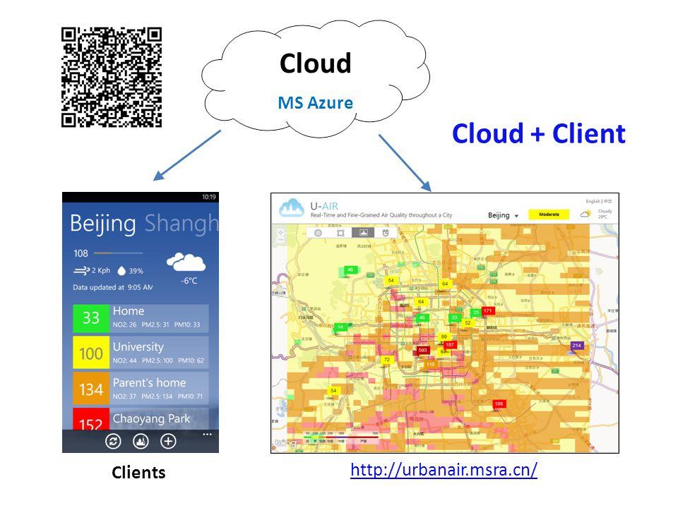 Cloud + Client http://urbanair.msra.cn/ Cloud MS Azure Clients