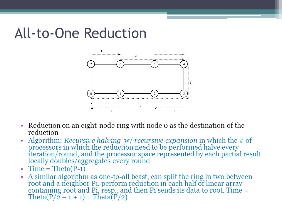 All-to-One Reduction Reduction on an eight-node ring with node 0 as the destination of the reduction Algorithm: Recursive halving w/ recursive expansi