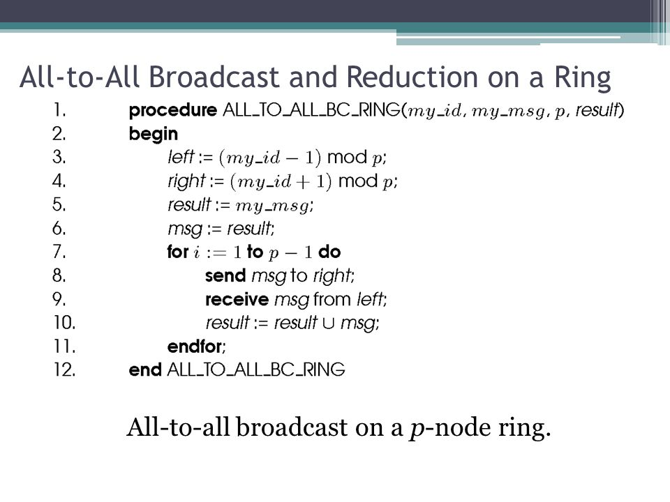 All-to-All Broadcast and Reduction on a Ring All-to-all broadcast on a p-node ring.