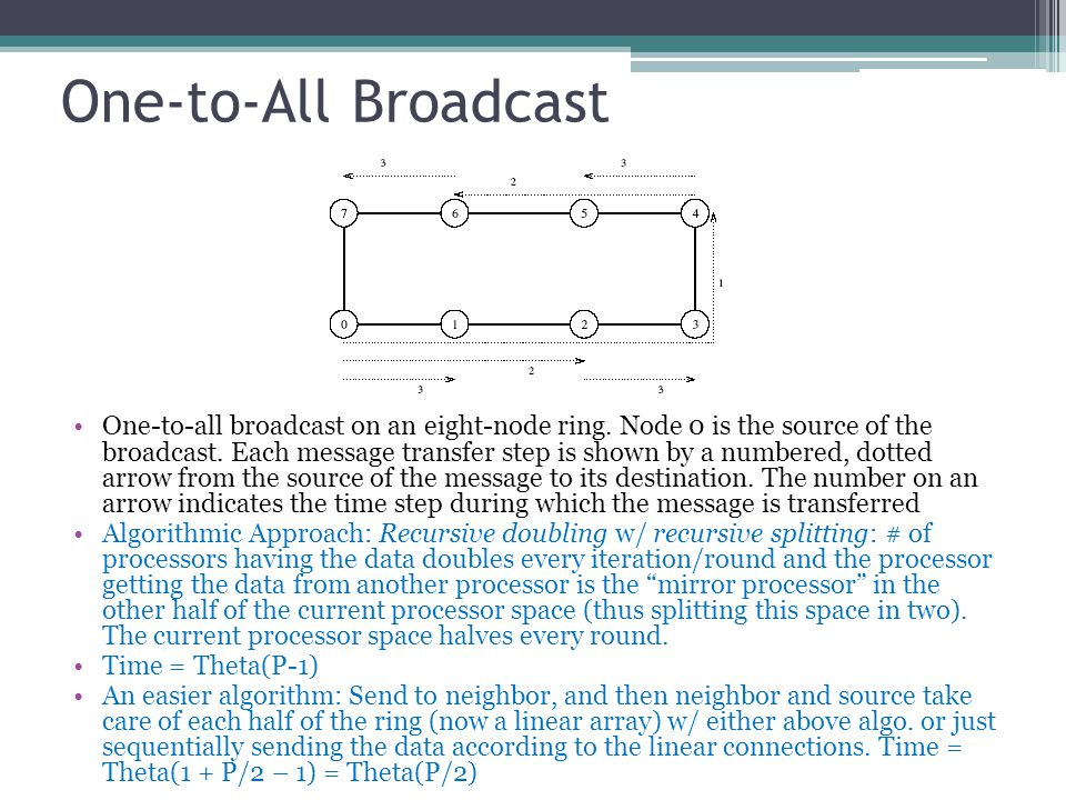 One-to-All Broadcast One-to-all broadcast on an eight-node ring. Node 0 is the source of the broadcast. Each message transfer step is shown by a numbe