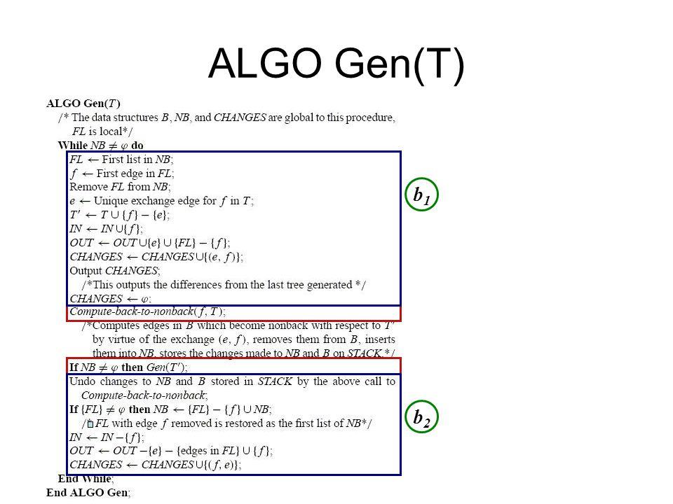 ALGO Gen(T) b1b1 b2b2