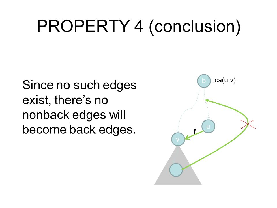 PROPERTY 4 (conclusion) u v f b lca(u,v) Since no such edges exist, there's no nonback edges will become back edges.