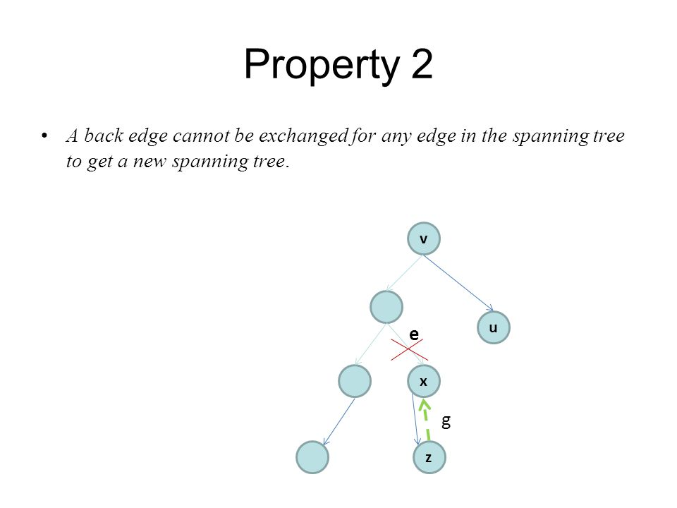 Property 2 A back edge cannot be exchanged for any edge in the spanning tree to get a new spanning tree.