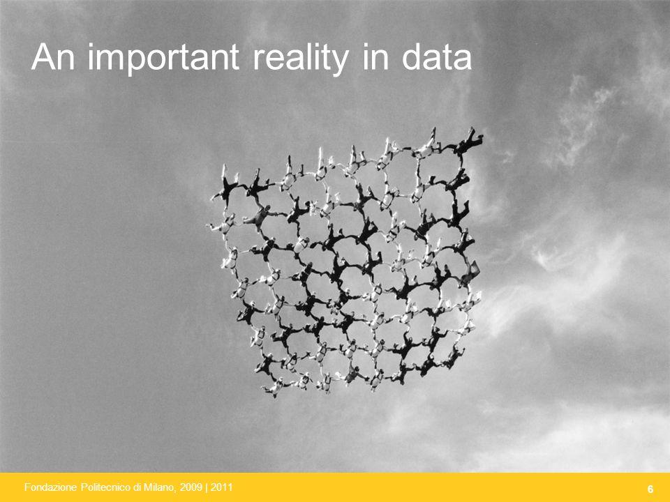 6 Fondazione Politecnico di Milano, 2009 | 2011 An important reality in data