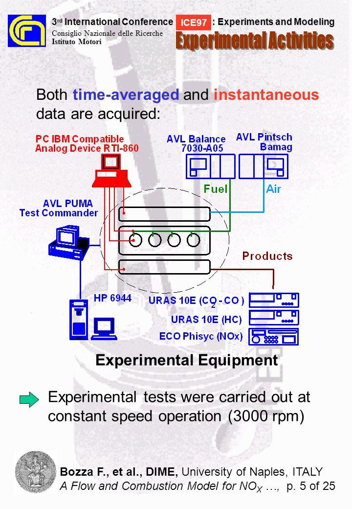 Equivalence Ratio Torque Power Spec.Fuel Cons.