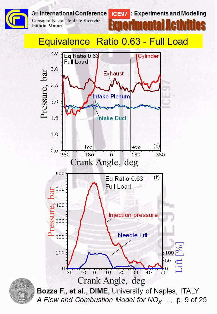 Initial conditions at IVC exert a great influence on start of combustion, burning rate profile and emission characteristics Moreover, the EGR amount is itself unknown.