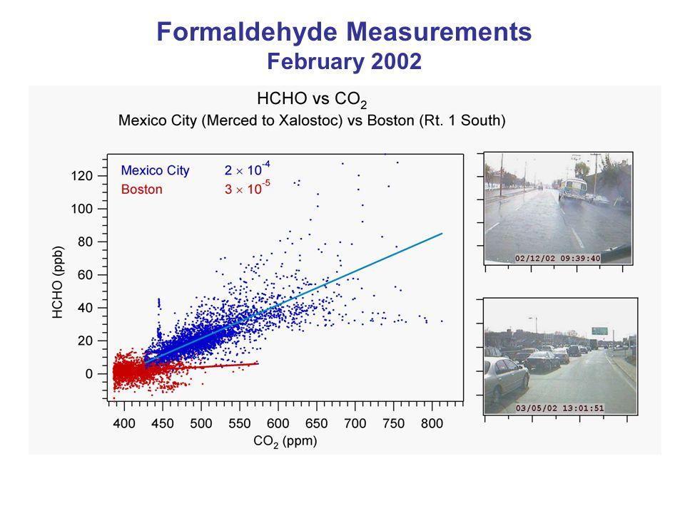 Formaldehyde Measurements February 2002