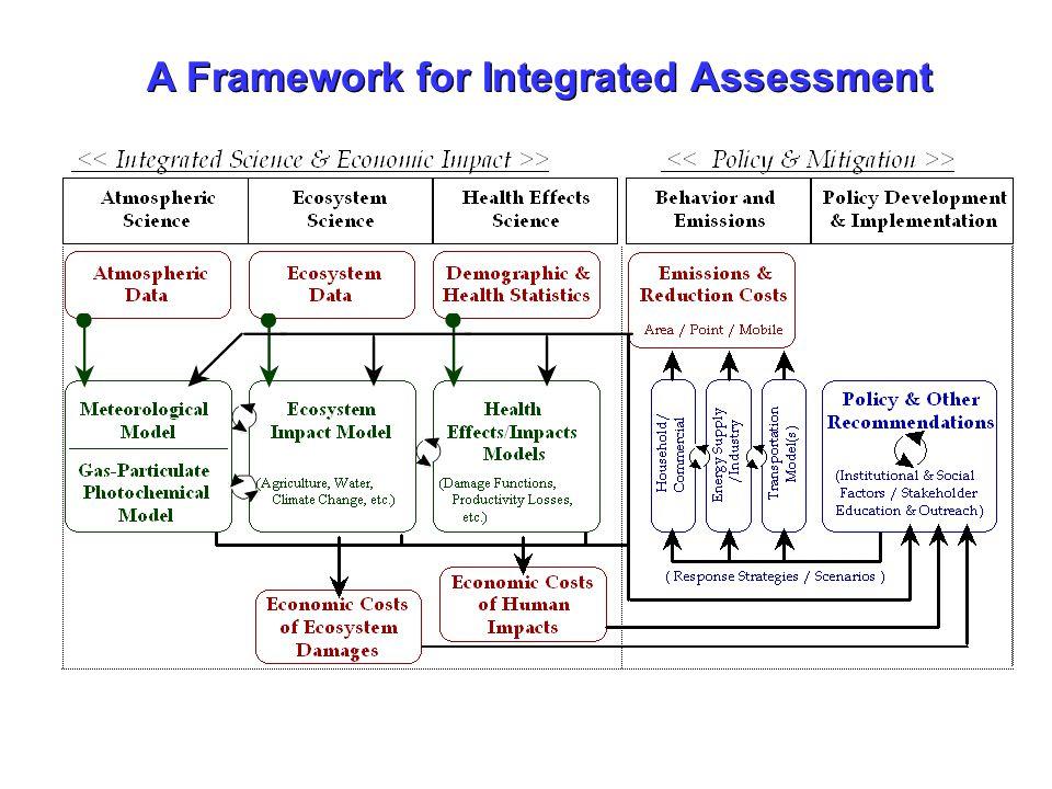 A Framework for Integrated Assessment