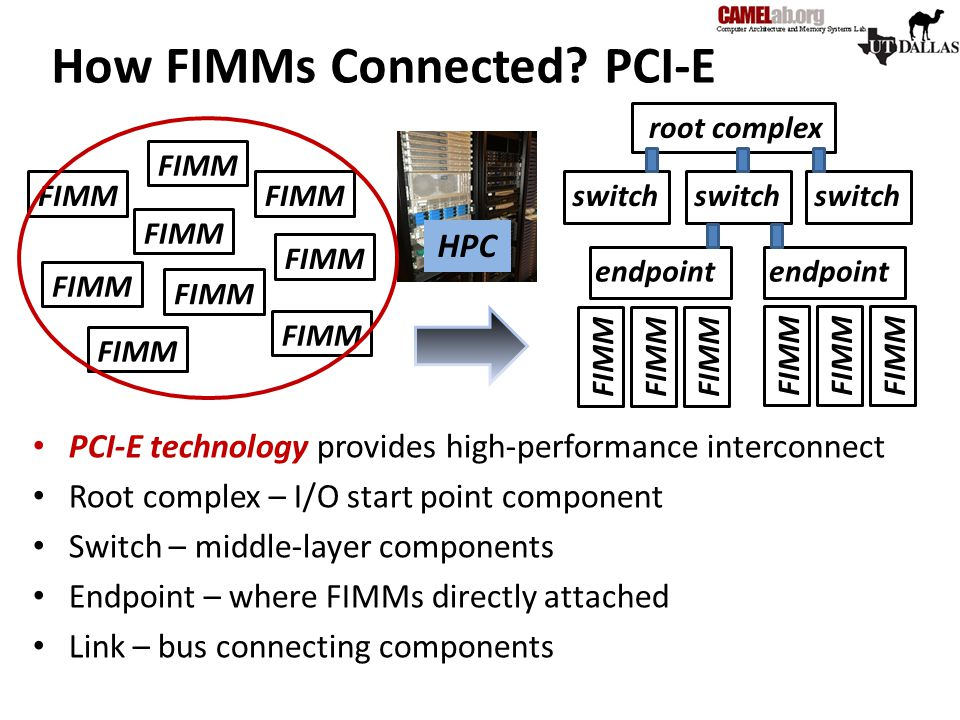 How FIMMs Connected? PCI-E PCI-E technology provides high-performance interconnect Root complex – I/O start point component Switch – middle-layer comp