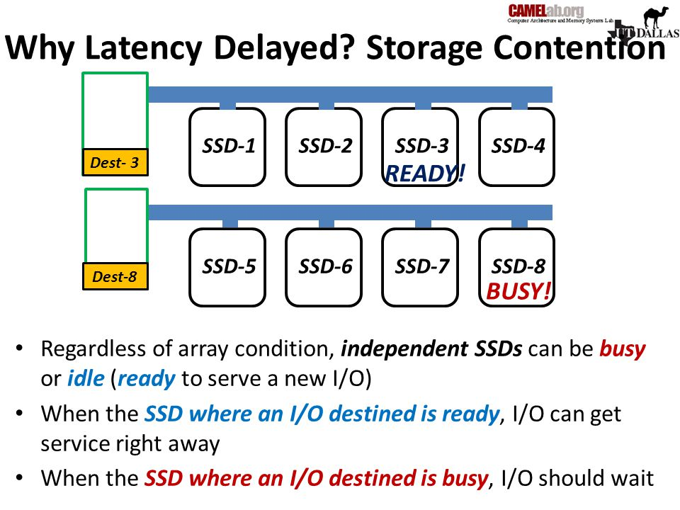 Why Latency Delayed? Storage Contention Regardless of array condition, independent SSDs can be busy or idle (ready to serve a new I/O) When the SSD wh