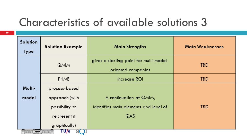 Characteristics of available solutions 3 Solution type Solution ExampleMain StrengthsMain Weaknesses Multi- model QMIM gives a starting point for mult