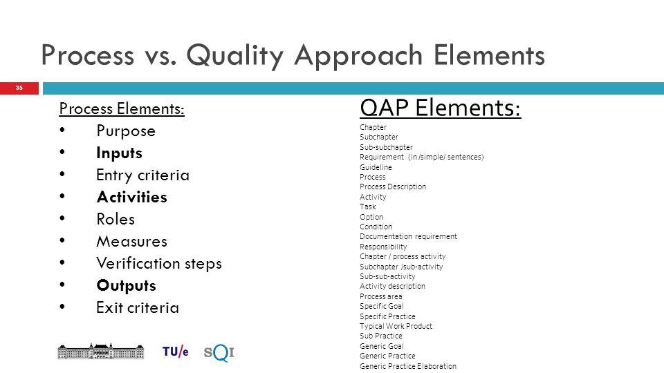 Process vs. Quality Approach Elements Process Elements: Purpose Inputs Entry criteria Activities Roles Measures Verification steps Outputs Exit criter