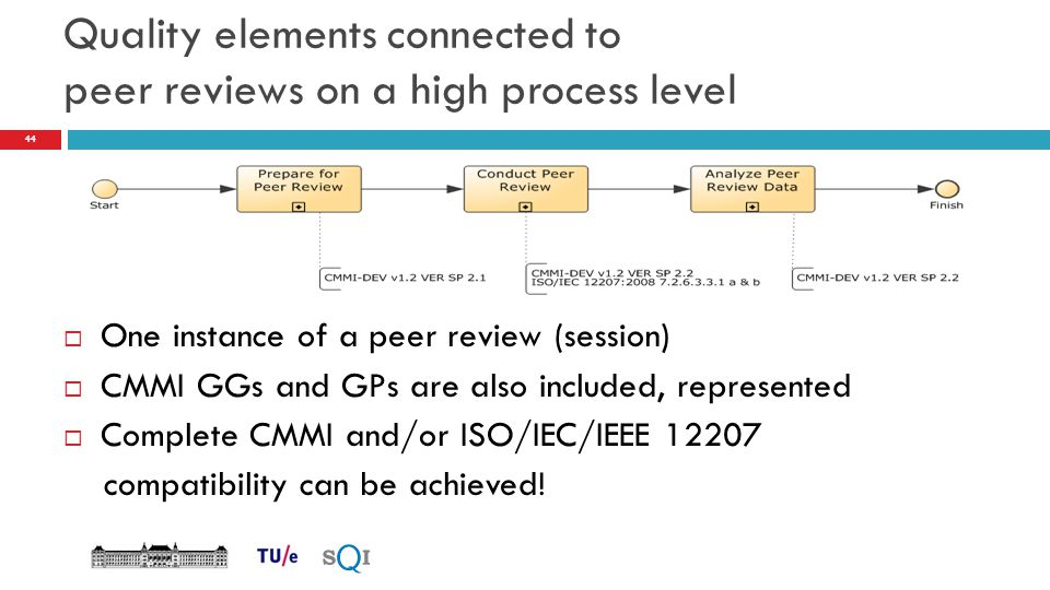 Quality elements connected to peer reviews on a high process level  One instance of a peer review (session)  CMMI GGs and GPs are also included, rep