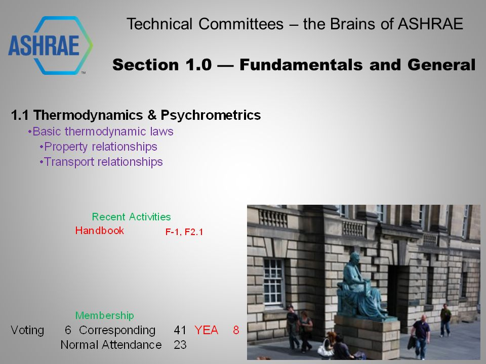 Technical Committees – the Brains of ASHRAE Section 7 – Building Performance