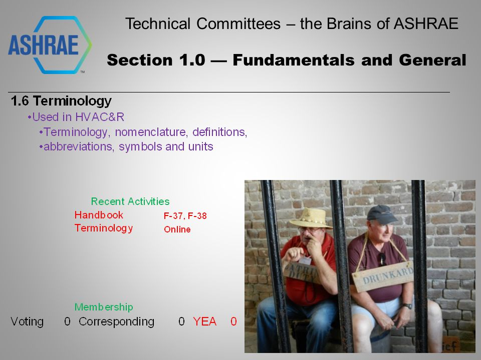 Technical Committees – the Brains of ASHRAE Section 3.0 — Materials and Processes