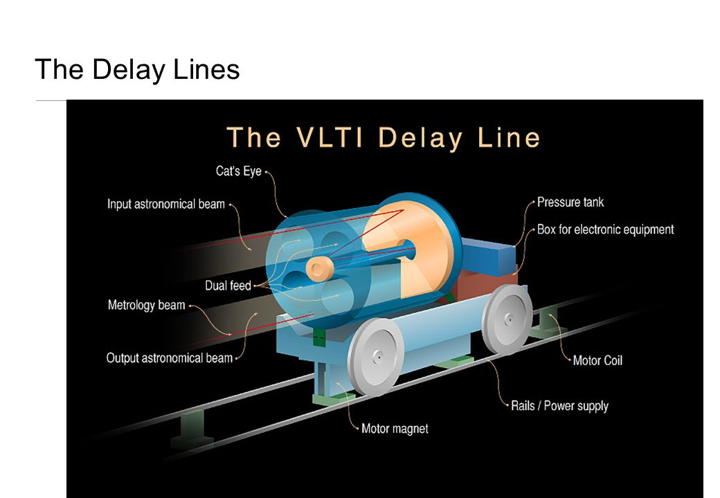 The Delay Lines