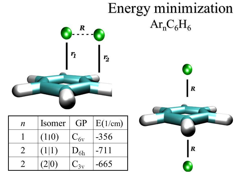 33 Energy minimization Ar n C 6 H 6 Isomer (1|1) Isomer (2|0) -665C 3v (2|0)2 -711D 6h (1|1)2 -356C 6v (1׀0)(1׀0)1 E( 1/cm )GPIsomern