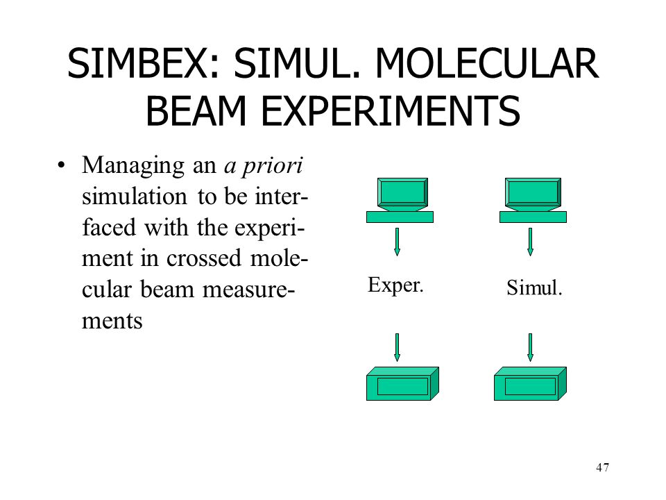 47 SIMBEX: SIMUL. MOLECULAR BEAM EXPERIMENTS Managing an a priori simulation to be inter- faced with the experi- ment in crossed mole- cular beam meas