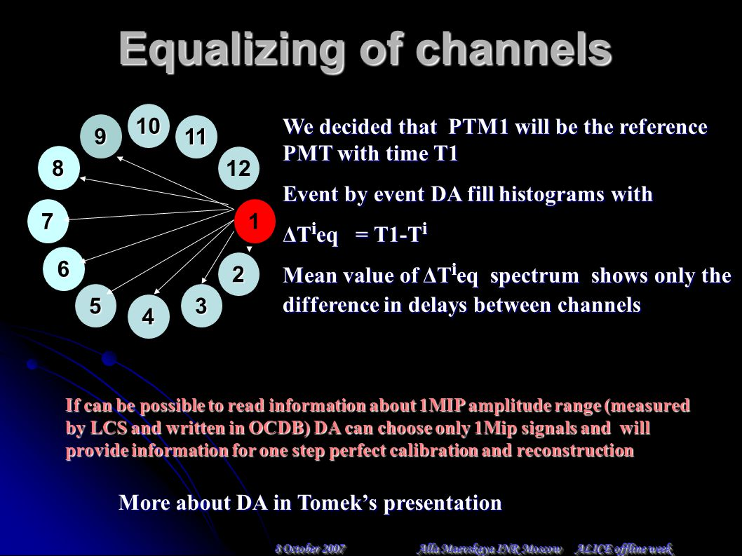 Equalizing of channels Apply walk correction Equalize time delay in channels 2 10 4 1 8 9 11 12 6 53 7 We decided that PTM1 will be the reference PMT with time T1 Event by event DA fill histograms with ΔT i eq = T1-T i Mean value of ΔT i eq spectrum shows only the difference in delays between channels More about DA in Tomek's presentation If can be possible to read information about 1MIP amplitude range (measured by LCS and written in OCDB) DA can choose only 1Mip signals and will provide information for one step perfect calibration and reconstruction 8 October 2007 Alla Maevskaya INR Moscow ALICE offline week