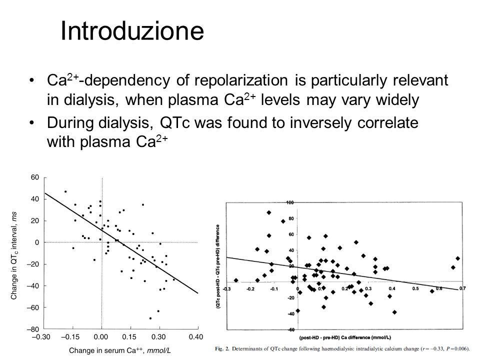 Introduzione Ca 2+ -dependency of repolarization is particularly relevant in dialysis, when plasma Ca 2+ levels may vary widely During dialysis, QTc was found to inversely correlate with plasma Ca 2+