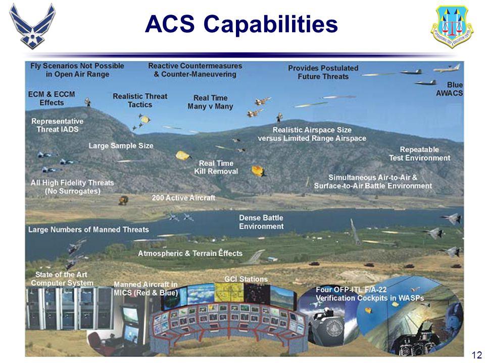 12 ACS Capabilities
