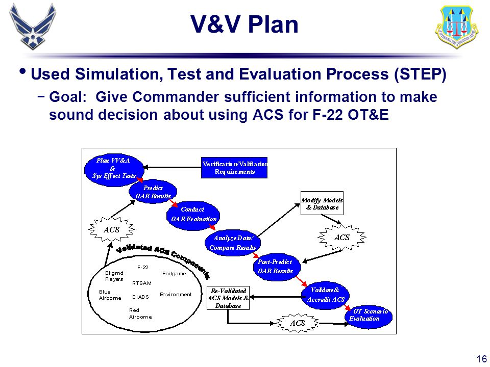 16 V&V Plan Used Simulation, Test and Evaluation Process (STEP) −Goal: Give Commander sufficient information to make sound decision about using ACS fo