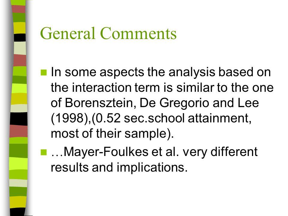 Empirical Methodology Estimation methodology is missing (GMM, fixed effects, random effects?).