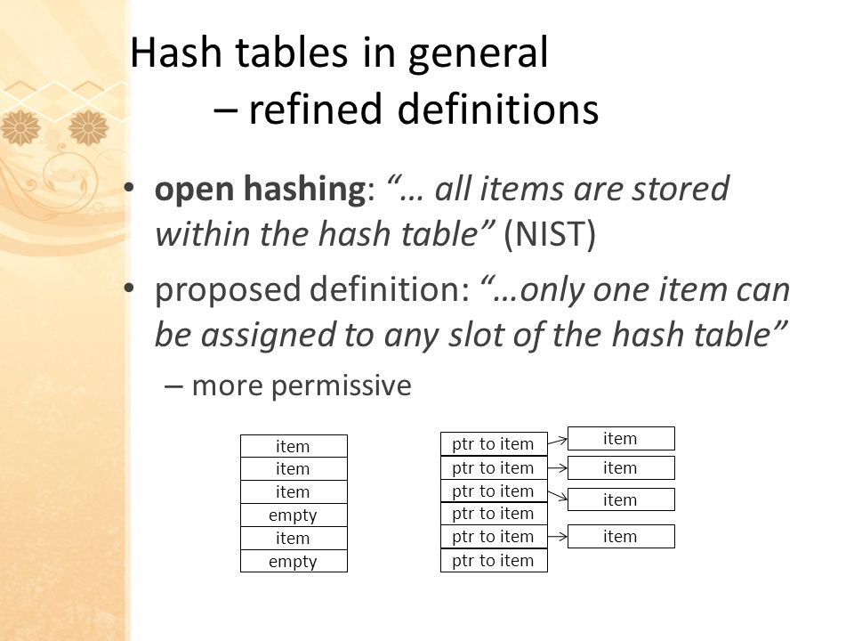 Hash tables in general – refined definitions chaining: … linked lists handle collision in a hash table (NIST) proposed definition: … allowing more items to be assigned to any slot of the hash table – more permissive – may also use array, not just linked list – rather call this bucket hashing ptr to bucket item ptr to bucket array of items